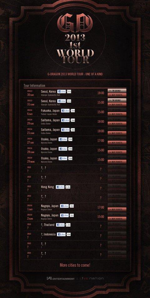 20130307-jadwal-konser-tur-g-dragon